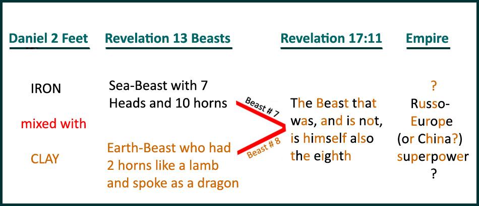 2 beasts   copy